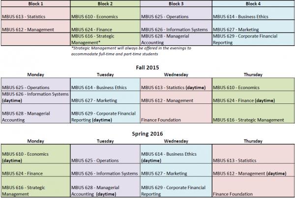 Block scheduling 2015-16